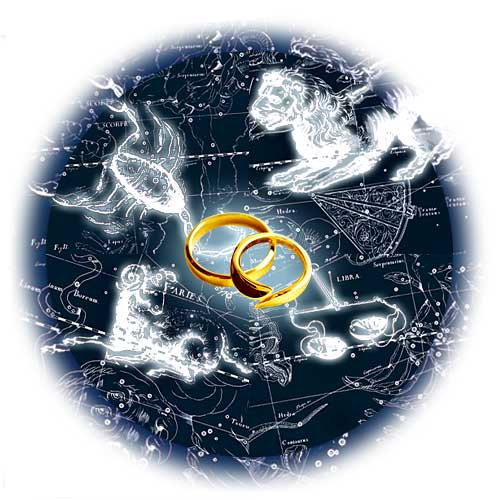 Свадебный гороскоп на 2017 года по знакам
